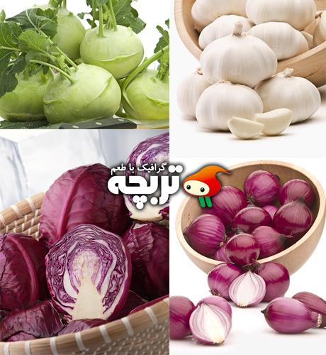 دانلود تصاویر با کیفیت سبزیجات Fresh Vegetables ShutterStock