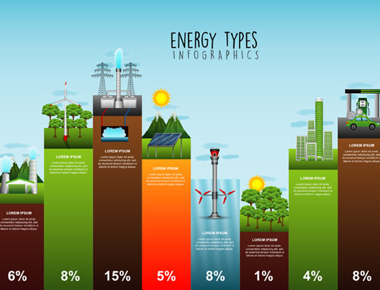 وکتور طرح اینفوگرافیک انرژی های مختلف