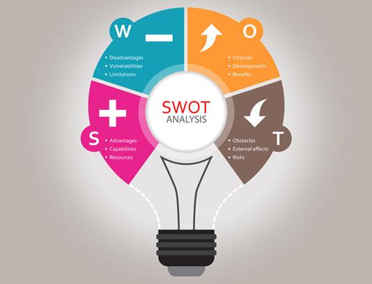 وکتور اینفوگرافیک نمودار چهار مرحله ای SWOT