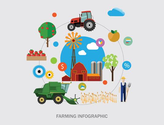 وکتور مفهومی اینفوگرافیک کشاورزی