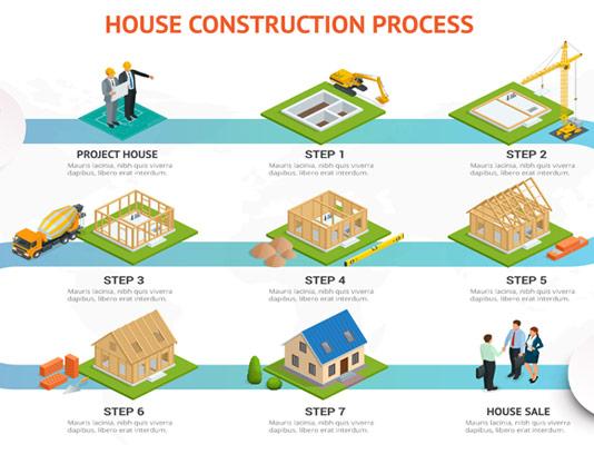 وکتور فرآیند ساخت و ساز خانه
