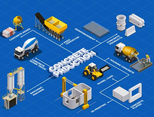 وکتور تولیدات مصالح ساختمانی