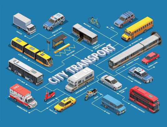 وکتور ایزومتریک حمل و نقل شهری
