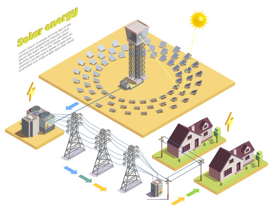 وکتور ایزومتریک انرژی خورشیدی