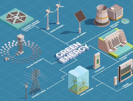 وکتور ایزومتریک انرژی پاک