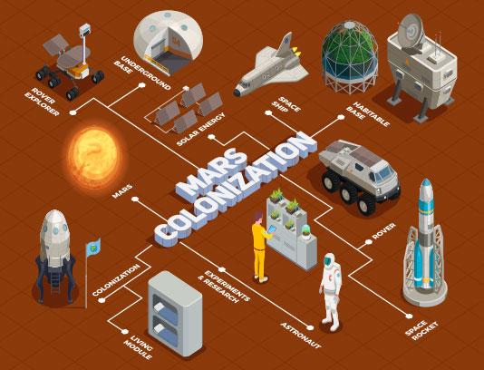 وکتور ایستگاه فضایی